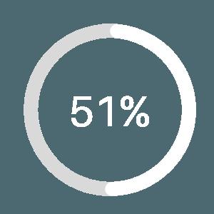 50 percent circle chart