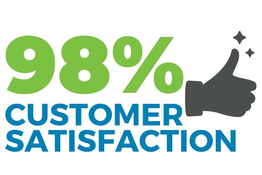 98% of customers are satisfied with WebCE's CTEC QE course for California tax-preparers
